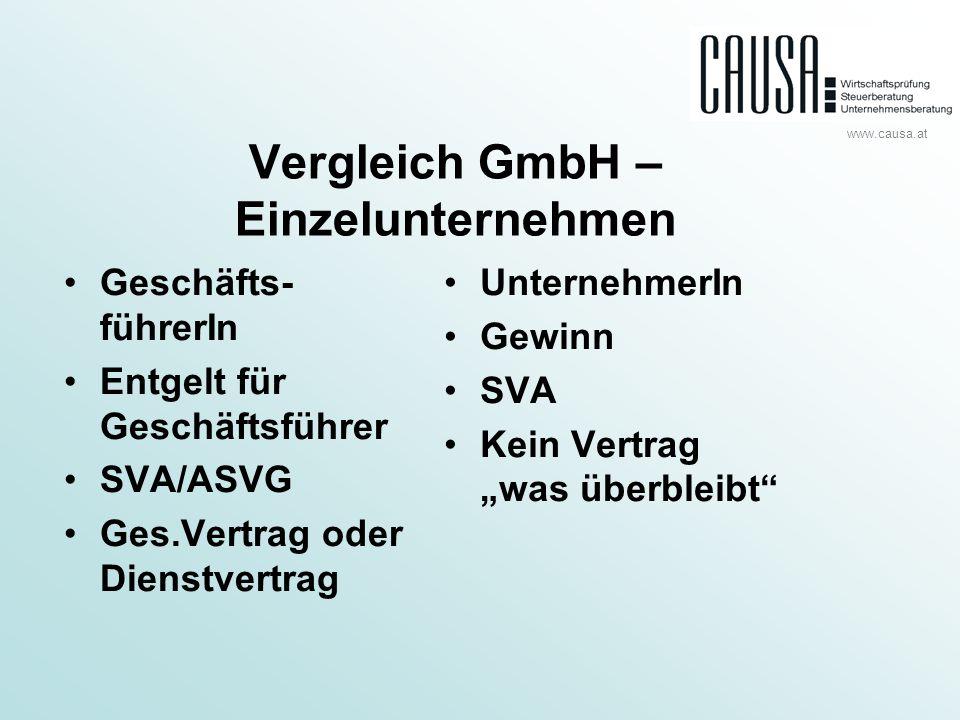www.causa.at Vergleich GmbH – Einzelunternehmen Geschäfts- führerIn Entgelt für Geschäftsführer SVA/ASVG Ges.Vertrag oder Dienstvertrag UnternehmerIn Gewinn SVA Kein Vertrag was überbleibt