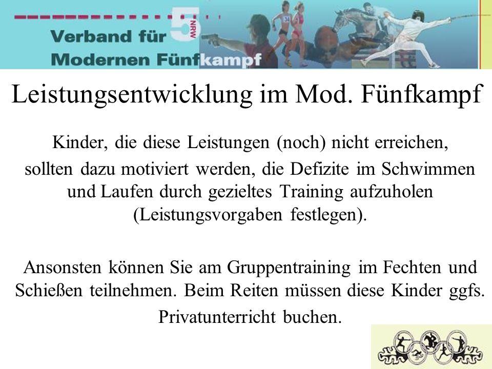 Leistungsentwicklung im Mod.