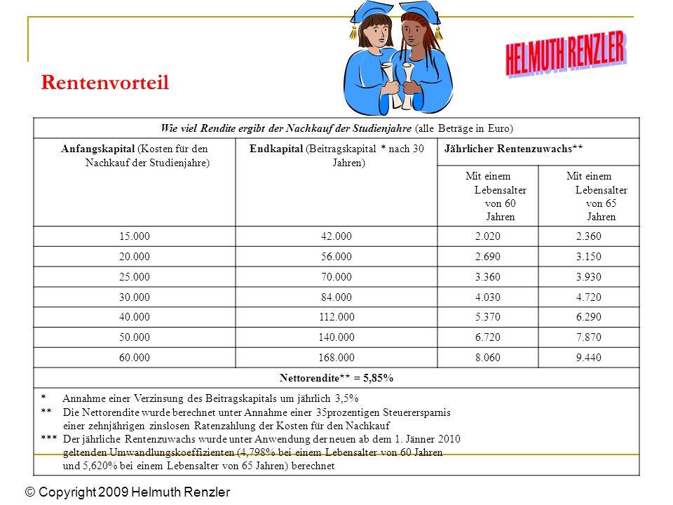 Rentenvorteil Wie viel Rendite ergibt der Nachkauf der Studienjahre (alle Beträge in Euro) Anfangskapital (Kosten für den Nachkauf der Studienjahre) E