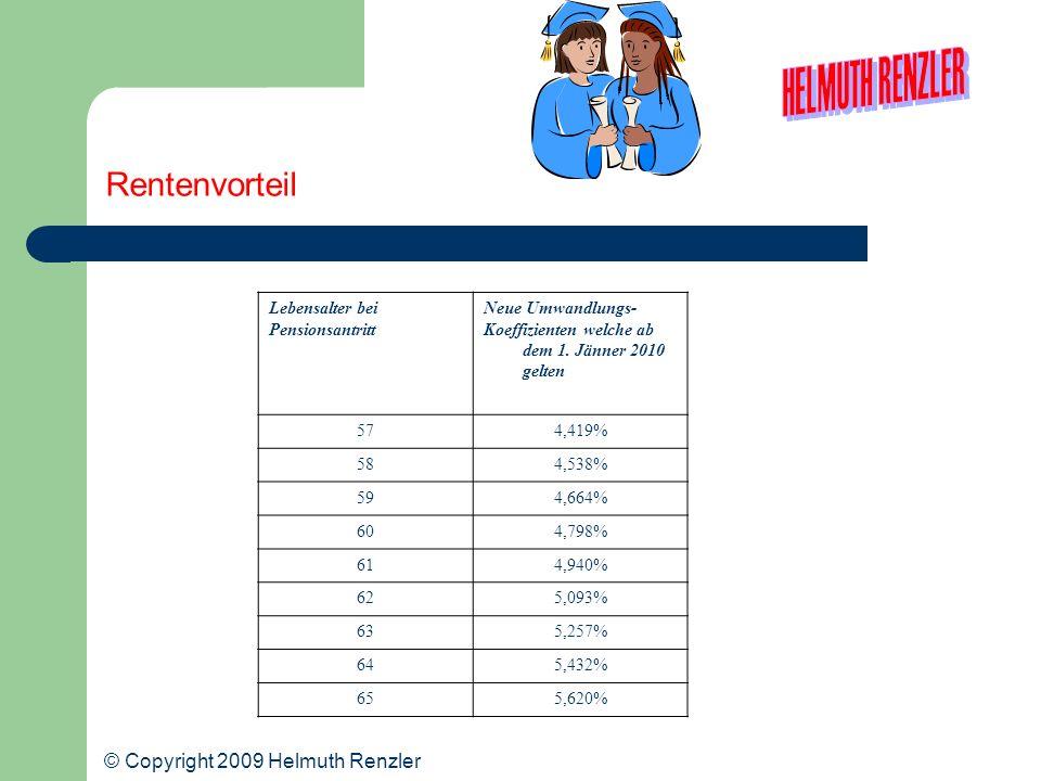 Rentenvorteil Lebensalter bei Pensionsantritt Neue Umwandlungs- Koeffizienten welche ab dem 1. Jänner 2010 gelten 574,419% 584,538% 594,664% 604,798%