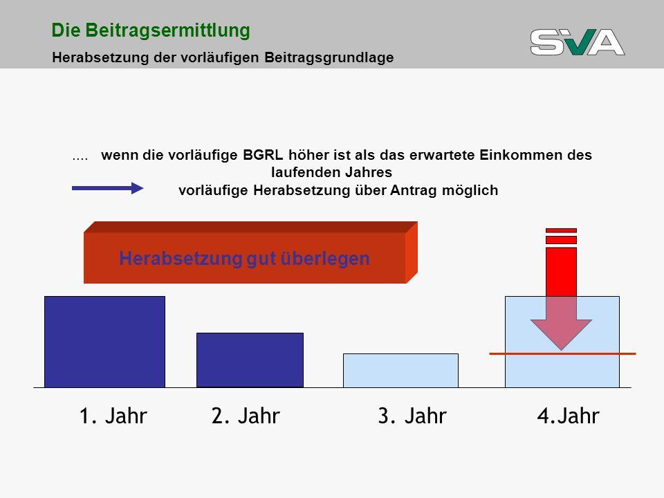 1. Jahr2. Jahr 3. Jahr 4.Jahr.... wenn die vorläufige BGRL höher ist als das erwartete Einkommen des laufenden Jahres vorläufige Herabsetzung über Ant