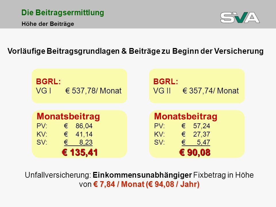 Vorläufige Beitragsgrundlagen & Beiträge zu Beginn der Versicherung BGRL: VG I 537,78/ Monat Monatsbeitrag PV: 86,04 KV: 41,14 SV: 8,23 135,41 135,41 7,84 / Monat ( 94,08 / Jahr) Unfallversicherung: Einkommensunabhängiger Fixbetrag in Höhe von 7,84 / Monat ( 94,08 / Jahr) Die Beitragsermittlung Höhe der Beiträge BGRL: VG II 357,74/ Monat Monatsbeitrag PV: 57,24 KV: 27,37 SV: 5,47 90,08 90,08