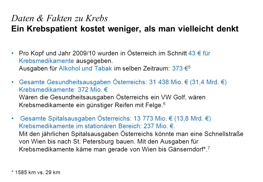 Daten & Fakten zu Krebs Ein Krebspatient kostet weniger, als man vielleicht denkt Pro Kopf und Jahr 2009/10 wurden in Österreich im Schnitt 43 für Krebsmedikamente ausgegeben.