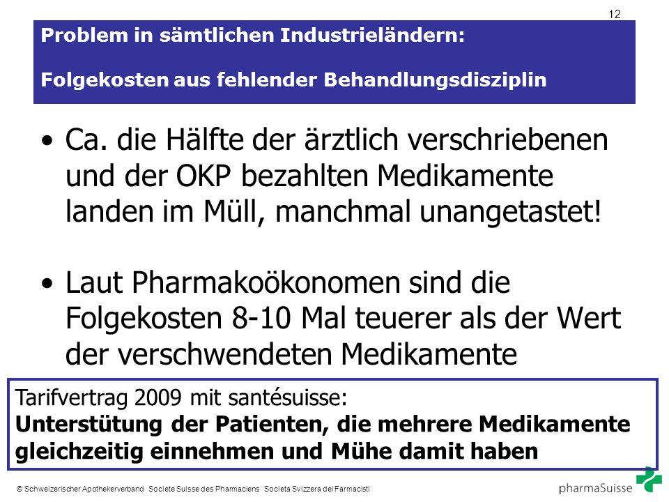 12 © Schweizerischer Apothekerverband Societe Suisse des Pharmaciens Societa Svizzera dei Farmacisti Problem in sämtlichen Industrieländern: Folgekosten aus fehlender Behandlungsdisziplin Ca.