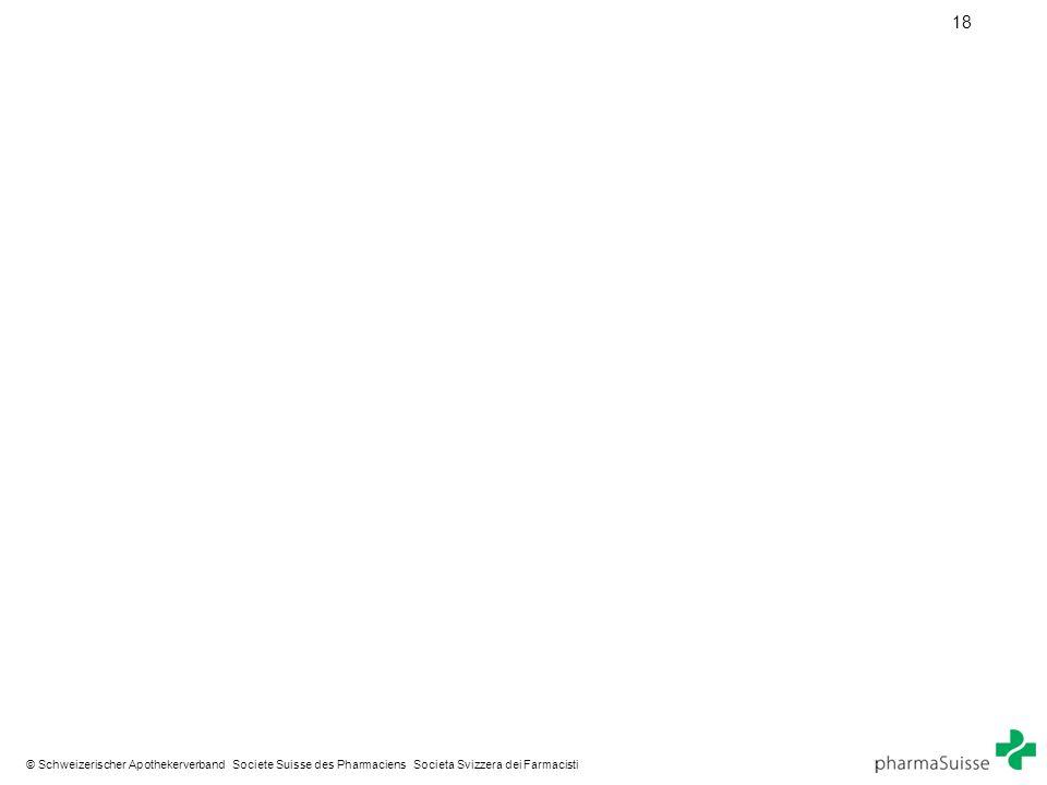 18 © Schweizerischer Apothekerverband Societe Suisse des Pharmaciens Societa Svizzera dei Farmacisti