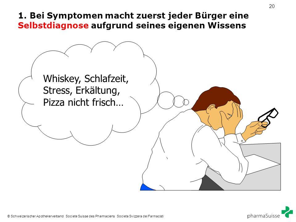 20 © Schweizerischer Apothekerverband Societe Suisse des Pharmaciens Societa Svizzera dei Farmacisti 1. Bei Symptomen macht zuerst jeder Bürger eine S