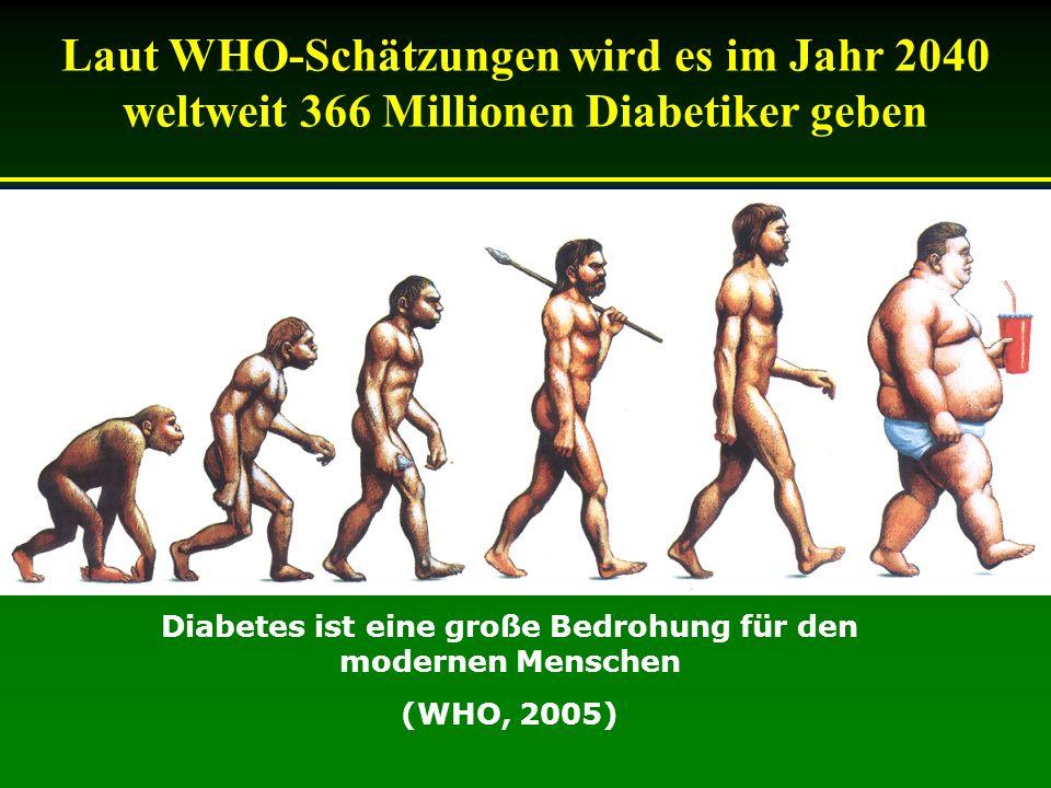 Laut WHO-Schätzungen wird es im Jahr 2040 weltweit 366 Millionen Diabetiker geben Diabetes ist eine große Bedrohung für den modernen Menschen (WHO, 20