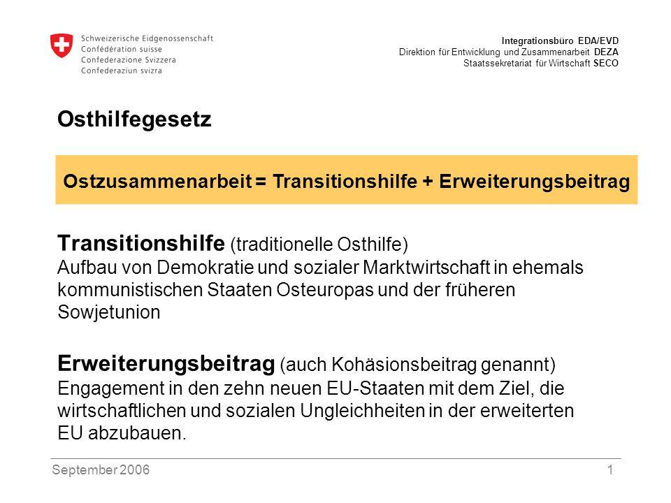 Integrationsbüro EDA/EVD Direktion für Entwicklung und Zusammenarbeit DEZA Staatssekretariat für Wirtschaft SECO September 20062 Partnerländer Transitionshilfe Erweiterungsbeitrag