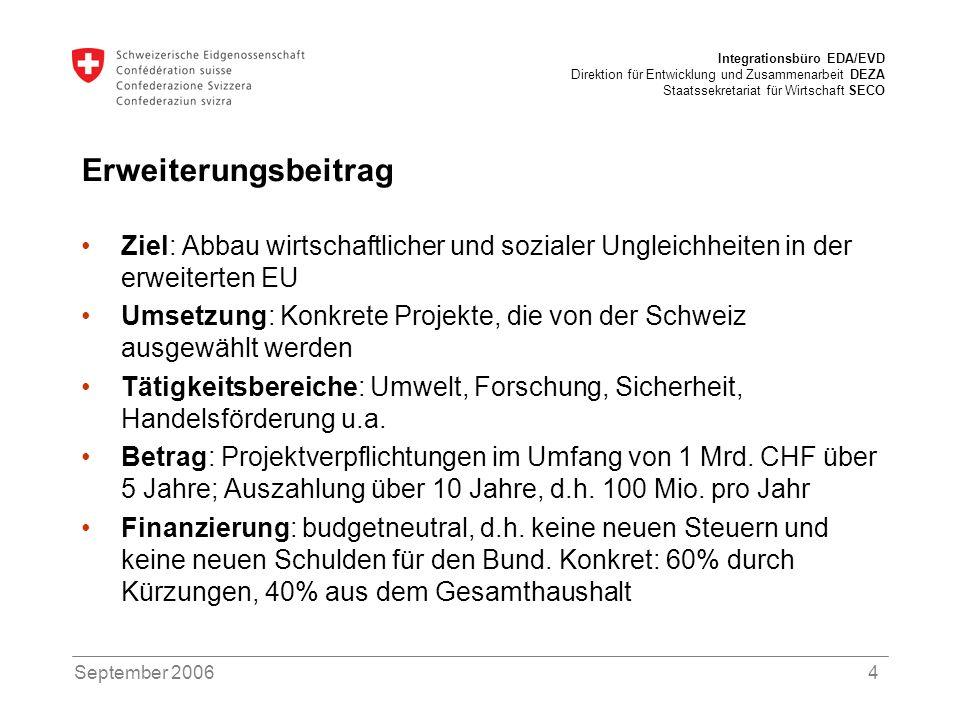 Integrationsbüro EDA/EVD Direktion für Entwicklung und Zusammenarbeit DEZA Staatssekretariat für Wirtschaft SECO September 20065 Quelle: www.nobe.pl/cee_ang.htm Wohlstandsentwicklung der neuen EU-Staaten