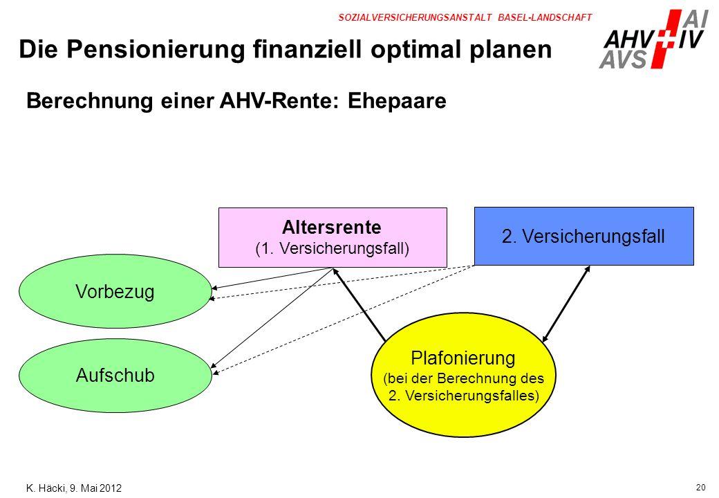 20 SOZIALVERSICHERUNGSANSTALT BASEL-LANDSCHAFT Altersrente (1. Versicherungsfall) Vorbezug Aufschub 2. Versicherungsfall Plafonierung (bei der Berechn