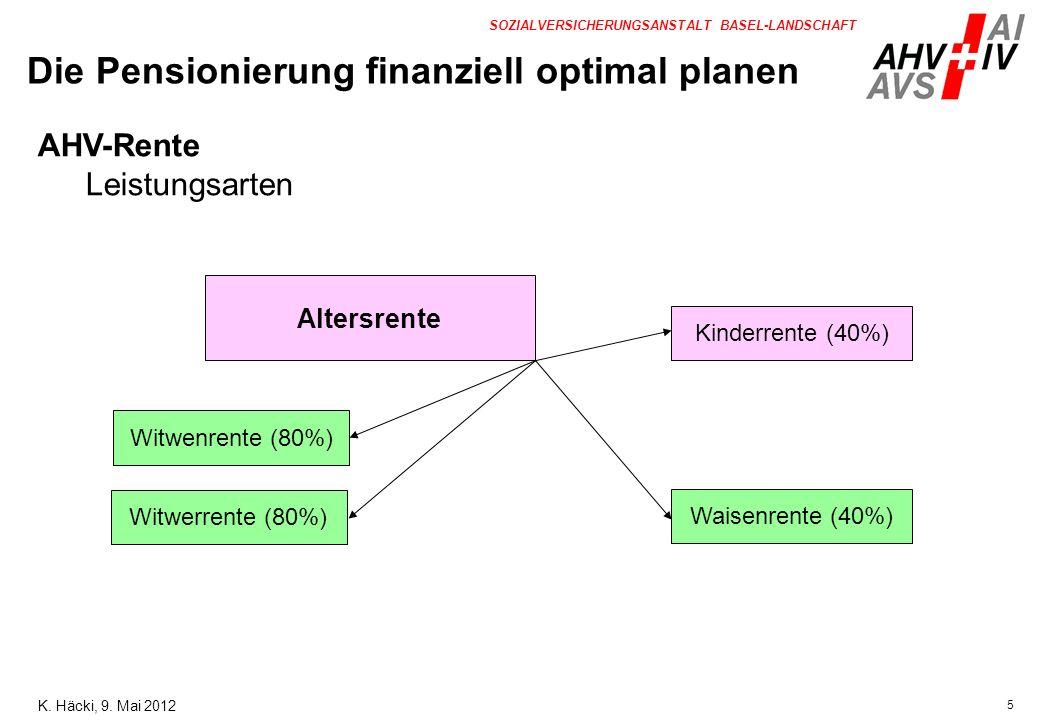 5 SOZIALVERSICHERUNGSANSTALT BASEL-LANDSCHAFT Altersrente Kinderrente (40%) Witwenrente (80%) Witwerrente (80%) Waisenrente (40%) AHV-Rente Leistungsa