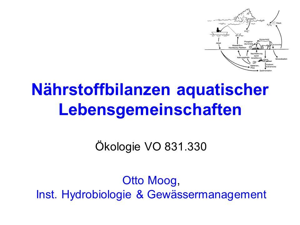 Inhalt Wasserkreislauf, Wasserbilanzen Nährstoffbilanzen Gewässertypen Nährstoffe Phosphor Bedeutung des Phosphors für Organismen Phosphorkreislauf (See-Fließgewässer-Meer) Problemstoff Phosphor, Eutrophie Klassifikation von Gewässern auf Basis der P-Konzentration Beispiele für Nährstoffbilanzen Wasserwirtschaftliche Schlüsse