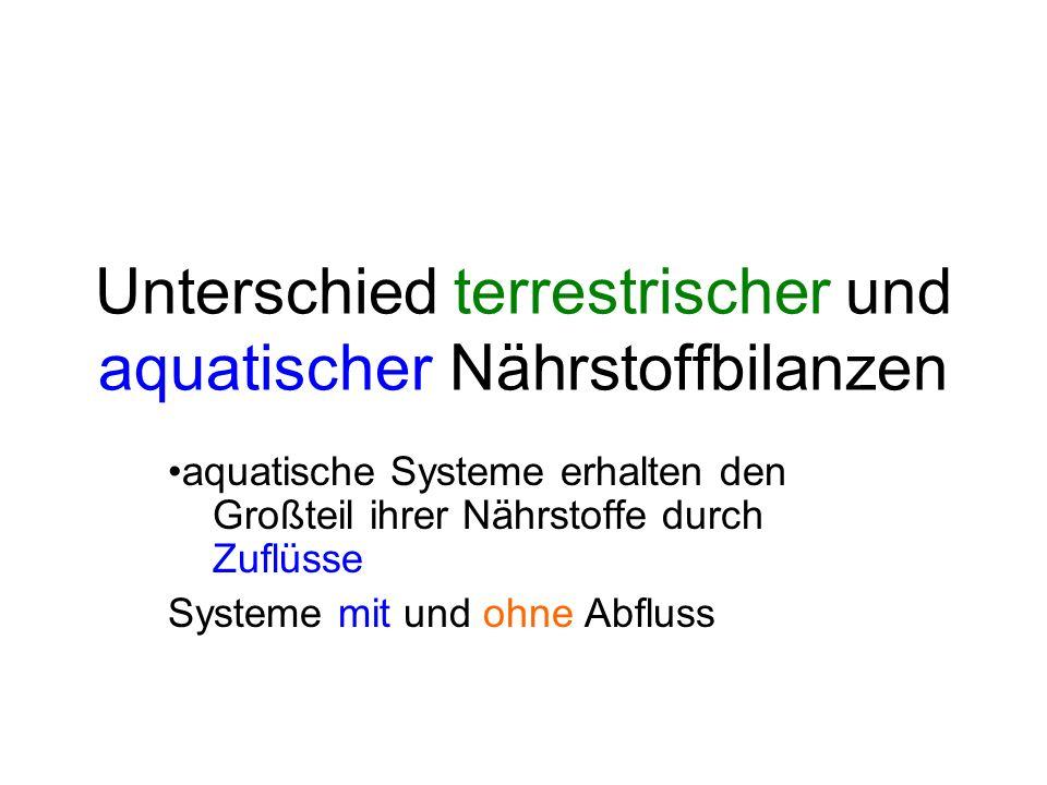 Unterschied terrestrischer und aquatischer Nährstoffbilanzen aquatische Systeme erhalten den Großteil ihrer Nährstoffe durch Zuflüsse Systeme mit und