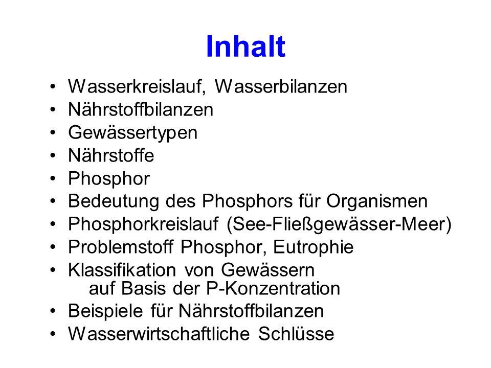 Kenntnis des Wasserkreislaufes in Österreich Seit 1893 erhebt der Hydrographische Dienst in Österreich die quantitativen Komponenten des Wasserkreislaufes in Österreich.