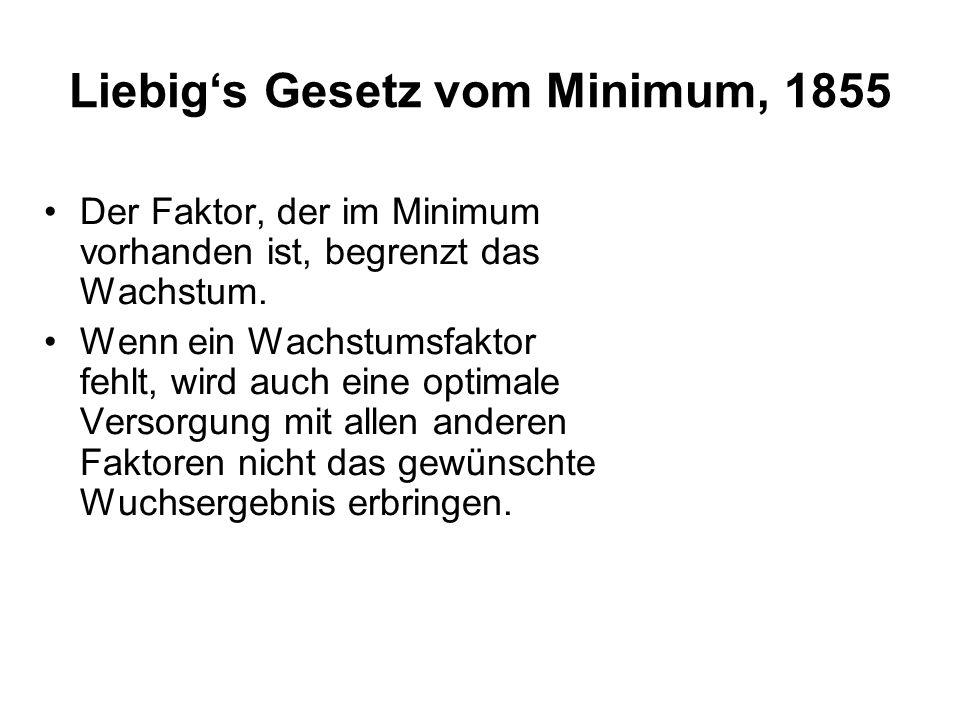 Liebigs Gesetz vom Minimum, 1855 Der Faktor, der im Minimum vorhanden ist, begrenzt das Wachstum. Wenn ein Wachstumsfaktor fehlt, wird auch eine optim