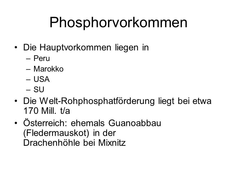 Phosphorvorkommen Die Hauptvorkommen liegen in –Peru –Marokko –USA –SU Die Welt-Rohphosphatförderung liegt bei etwa 170 Mill. t/a Österreich: ehemals