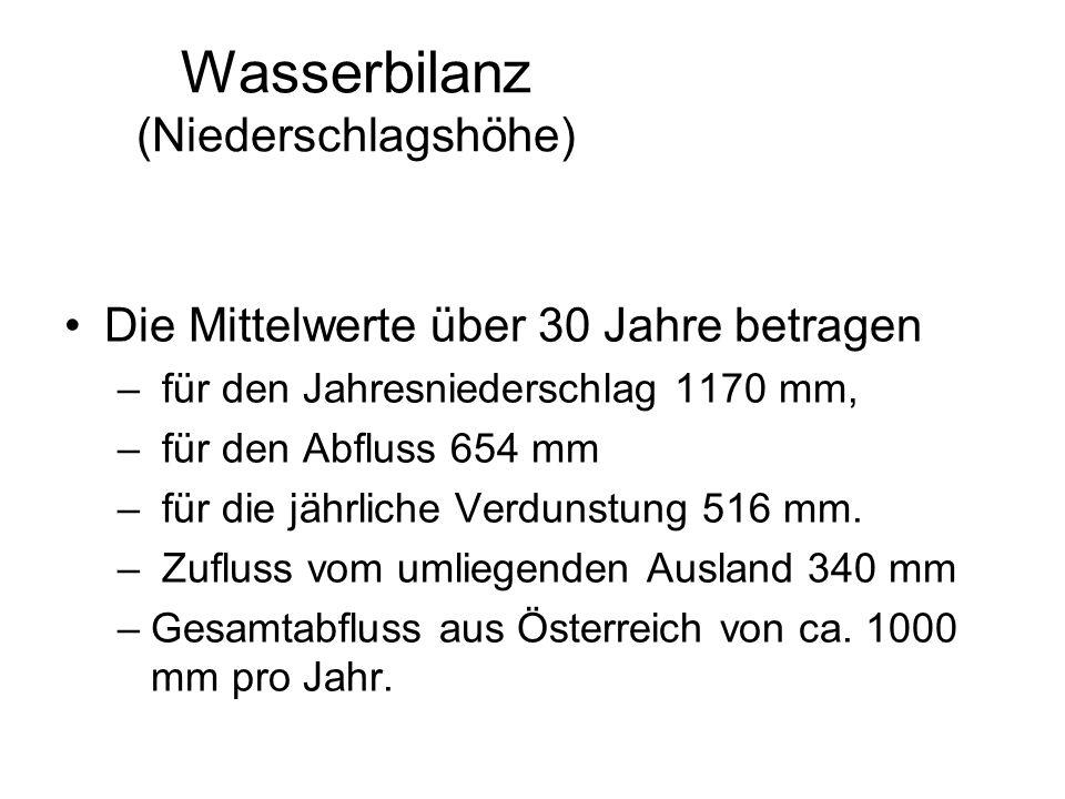 Wasserbilanz (Niederschlagshöhe) Die Mittelwerte über 30 Jahre betragen – für den Jahresniederschlag 1170 mm, – für den Abfluss 654 mm – für die jährl