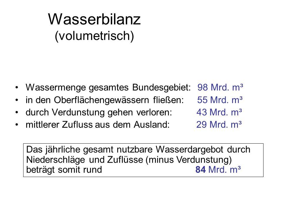 Wassermenge gesamtes Bundesgebiet: 98 Mrd. m³ in den Oberflächengewässern fließen: 55 Mrd. m³ durch Verdunstung gehen verloren: 43 Mrd. m³ mittlerer Z