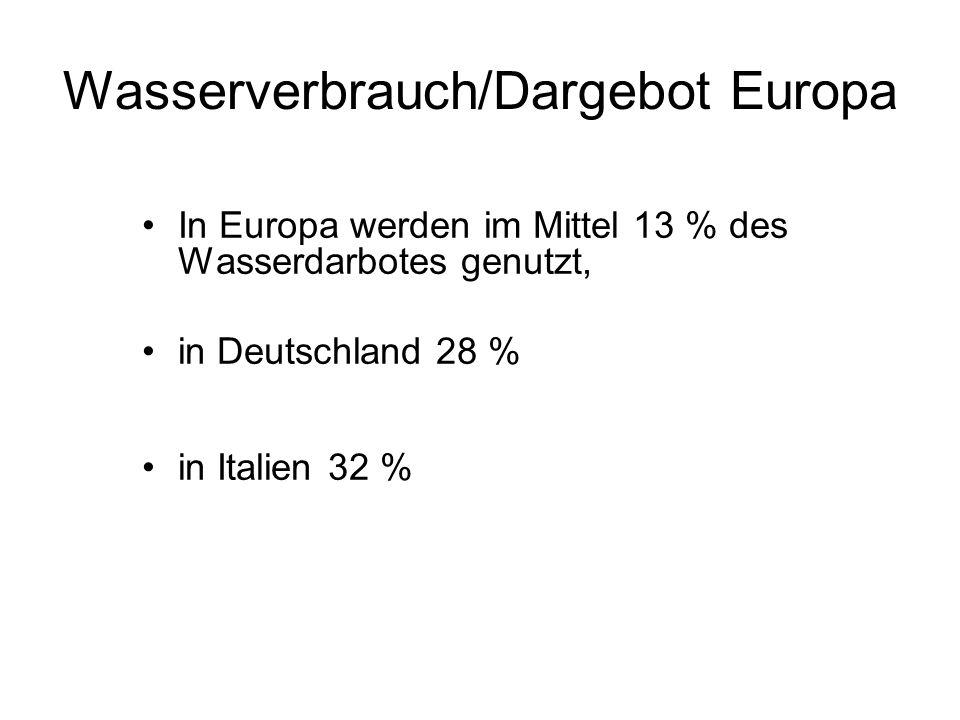 Wasserverbrauch/Dargebot Europa In Europa werden im Mittel 13 % des Wasserdarbotes genutzt, in Deutschland 28 % in Italien 32 %