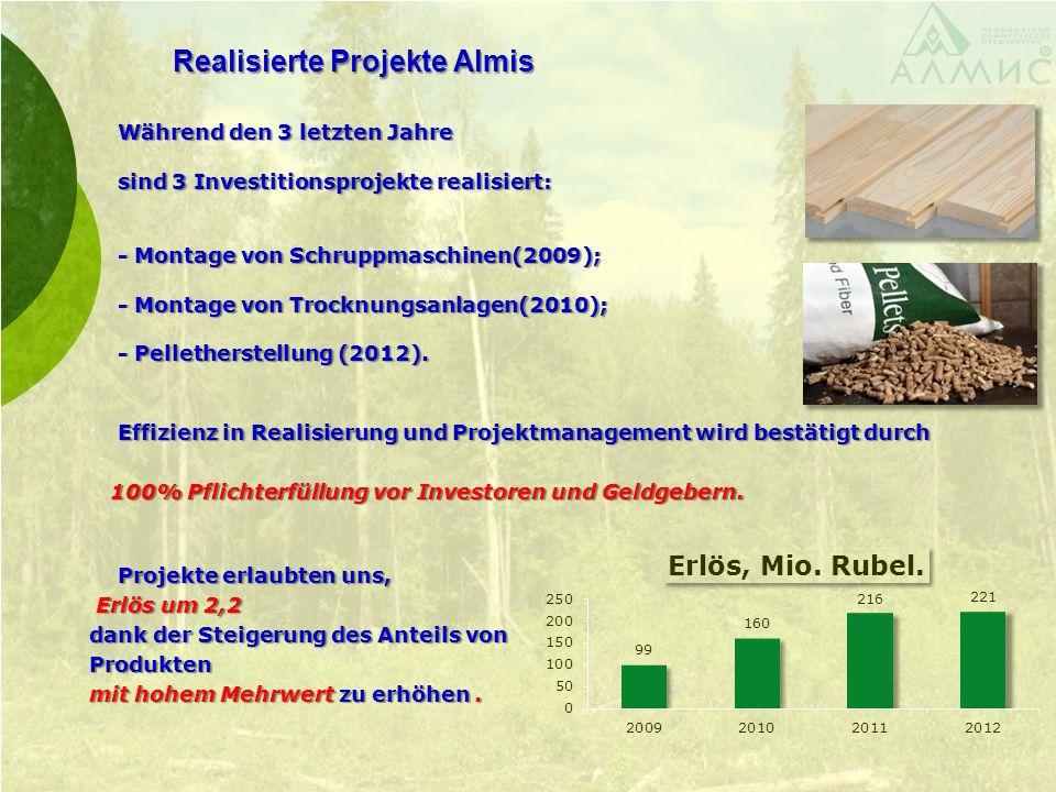 Realisierte Projekte Almis Während den 3 letzten Jahre Während den 3 letzten Jahre sind 3 Investitionsprojekte realisiert: sind 3 Investitionsprojekte