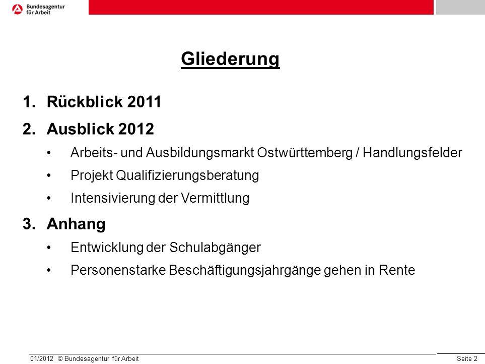 Seite 2 Gliederung 01/2012 © Bundesagentur für Arbeit 1.Rückblick 2011 2.Ausblick 2012 Arbeits- und Ausbildungsmarkt Ostwürttemberg / Handlungsfelder