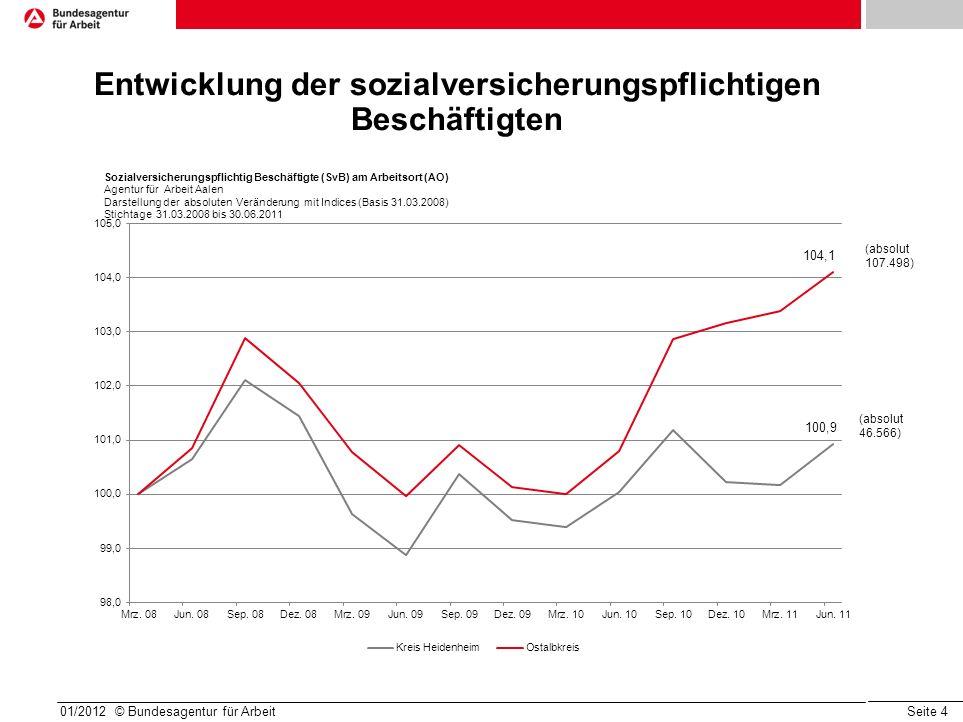 Seite 4 Entwicklung der sozialversicherungspflichtigen Beschäftigten 01/2012 © Bundesagentur für Arbeit (absolut 107.498) (absolut 46.566)