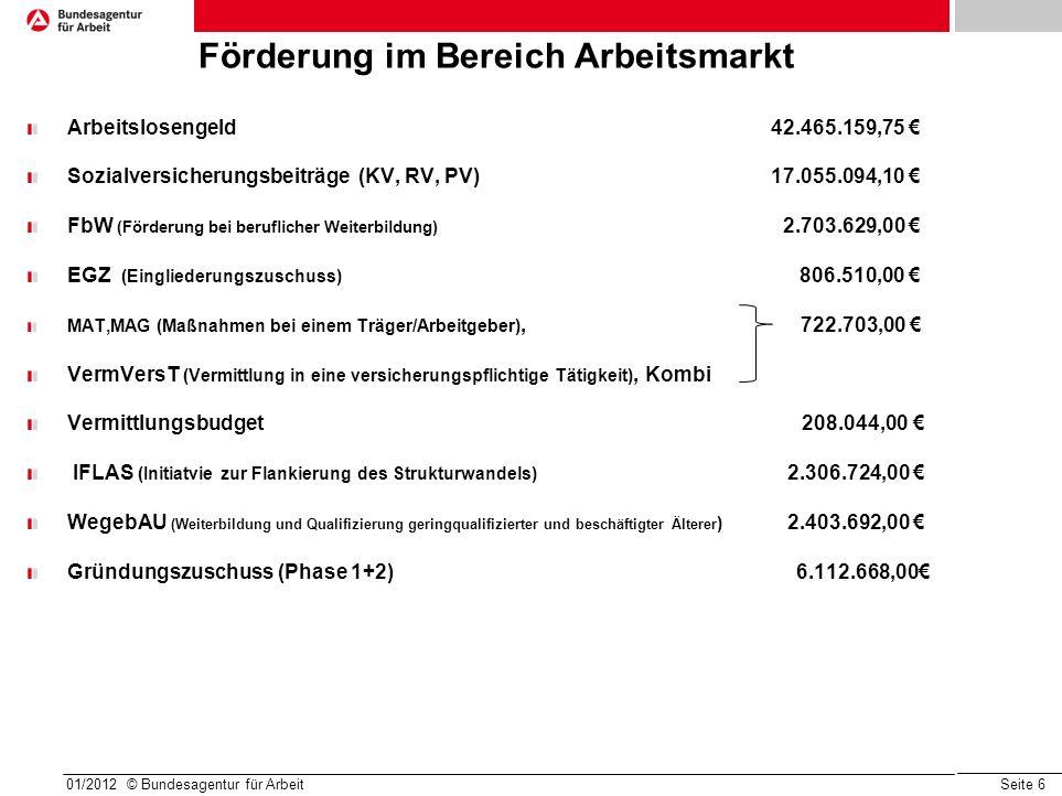 Seite 6 01/2012 © Bundesagentur für Arbeit Förderung im Bereich Arbeitsmarkt Arbeitslosengeld42.465.159,75 Sozialversicherungsbeiträge (KV, RV, PV)17.