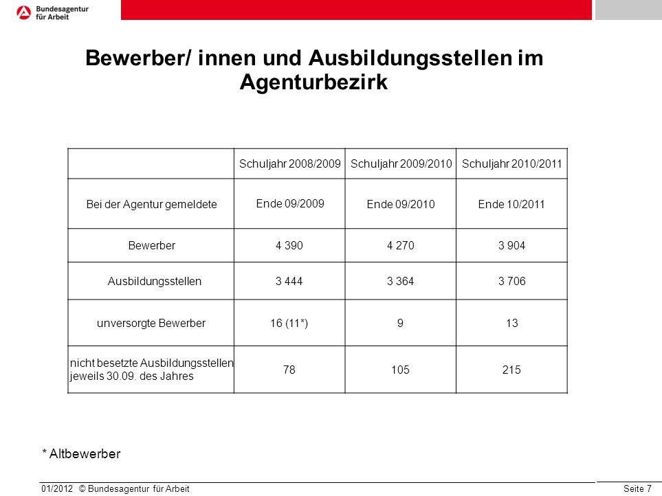 Seite 7 01/2012 © Bundesagentur für Arbeit Bewerber/ innen und Ausbildungsstellen im Agenturbezirk Schuljahr 2008/2009Schuljahr 2009/2010Schuljahr 201