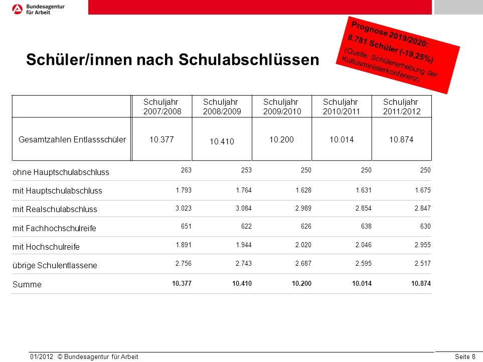Seite 8 01/2012 © Bundesagentur für Arbeit Schüler/innen nach Schulabschlüssen Schuljahr 2007/2008 Schuljahr 2008/2009 Schuljahr 2009/2010 Schuljahr 2