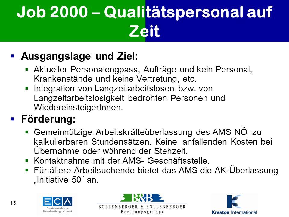 15 Job 2000 – Qualitätspersonal auf Zeit Ausgangslage und Ziel: Aktueller Personalengpass, Aufträge und kein Personal, Krankenstände und keine Vertret