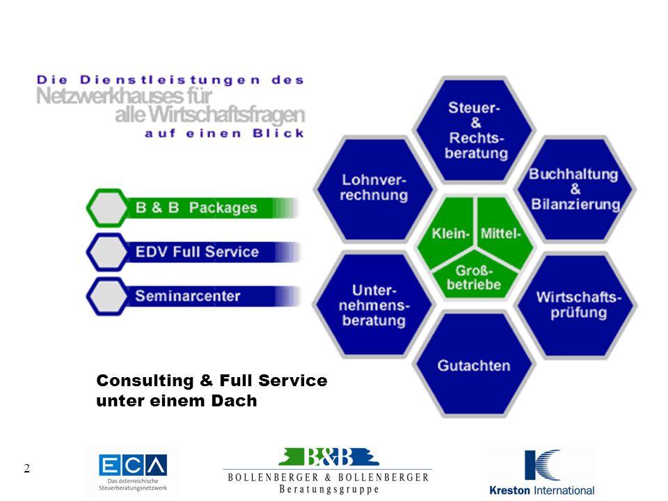 2 Consulting & Full Service unter einem Dach