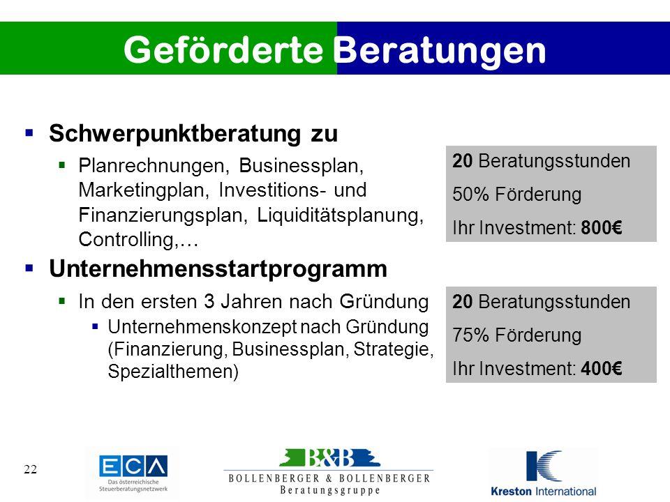 22 Geförderte Beratungen Schwerpunktberatung zu Planrechnungen, Businessplan, Marketingplan, Investitions- und Finanzierungsplan, Liquiditätsplanung,