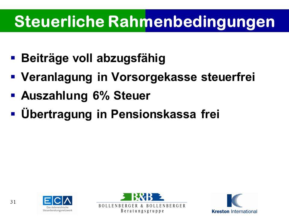 31 Steuerliche Rahmenbedingungen Beiträge voll abzugsfähig Veranlagung in Vorsorgekasse steuerfrei Auszahlung 6% Steuer Übertragung in Pensionskassa f