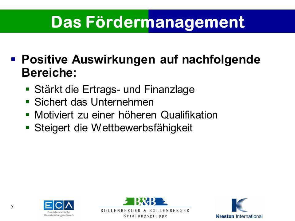 6 Förderungen durch: Zinsenzuschüsse Direktdarlehen Kostenzuschüsse (Schulungen, etc.)