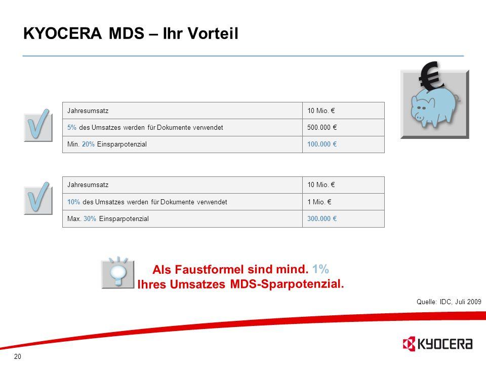 20 KYOCERA MDS – Ihr Vorteil Quelle: IDC, Juli 2009 Als Faustformel sind mind. 1% Ihres Umsatzes MDS-Sparpotenzial. 100.000 Min. 20% Einsparpotenzial