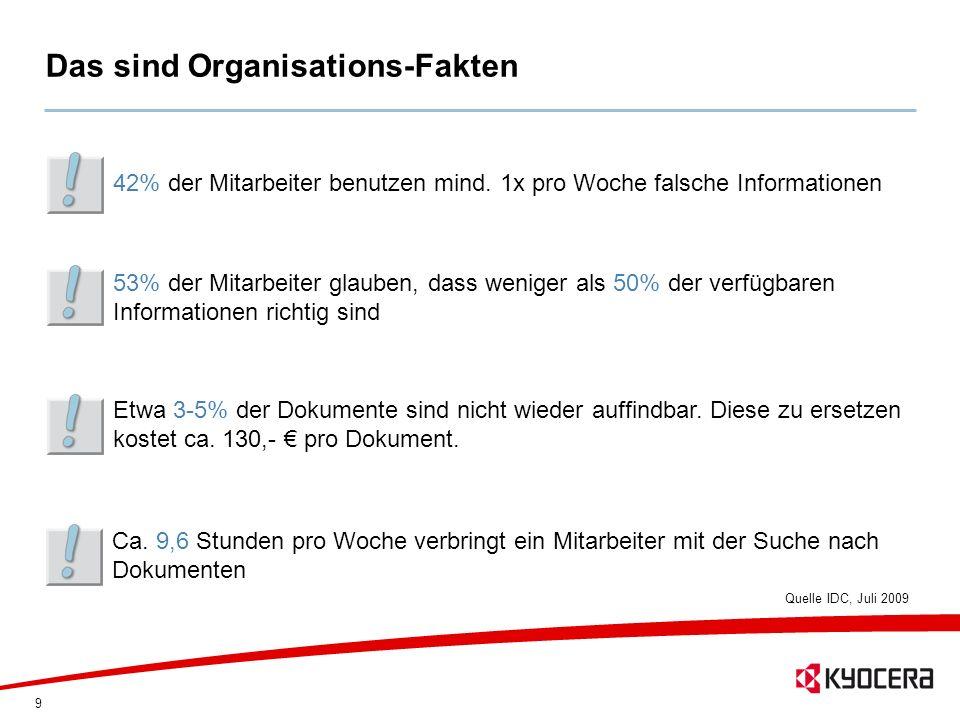 9 Das sind Organisations-Fakten Ca. 9,6 Stunden pro Woche verbringt ein Mitarbeiter mit der Suche nach Dokumenten 42% der Mitarbeiter benutzen mind. 1