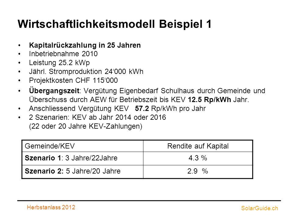 Wirtschaftlichkeitsmodell Beispiel 1 Kapitalrückzahlung in 25 Jahren Inbetriebnahme 2010 Leistung 25.2 kWp Jährl. Stromproduktion 24000 kWh Projektkos