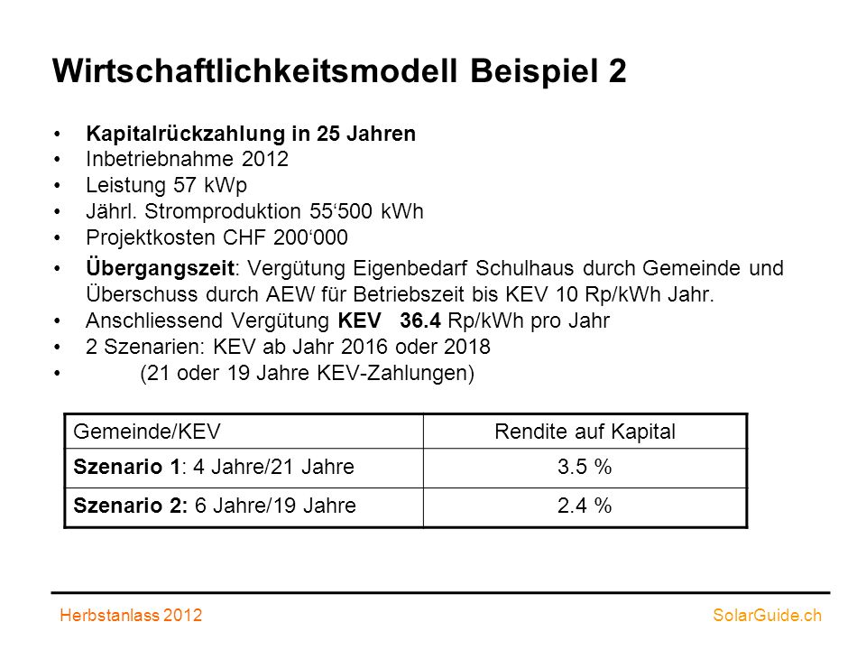 Wirtschaftlichkeitsmodell Beispiel 2 Kapitalrückzahlung in 25 Jahren Inbetriebnahme 2012 Leistung 57 kWp Jährl. Stromproduktion 55500 kWh Projektkoste