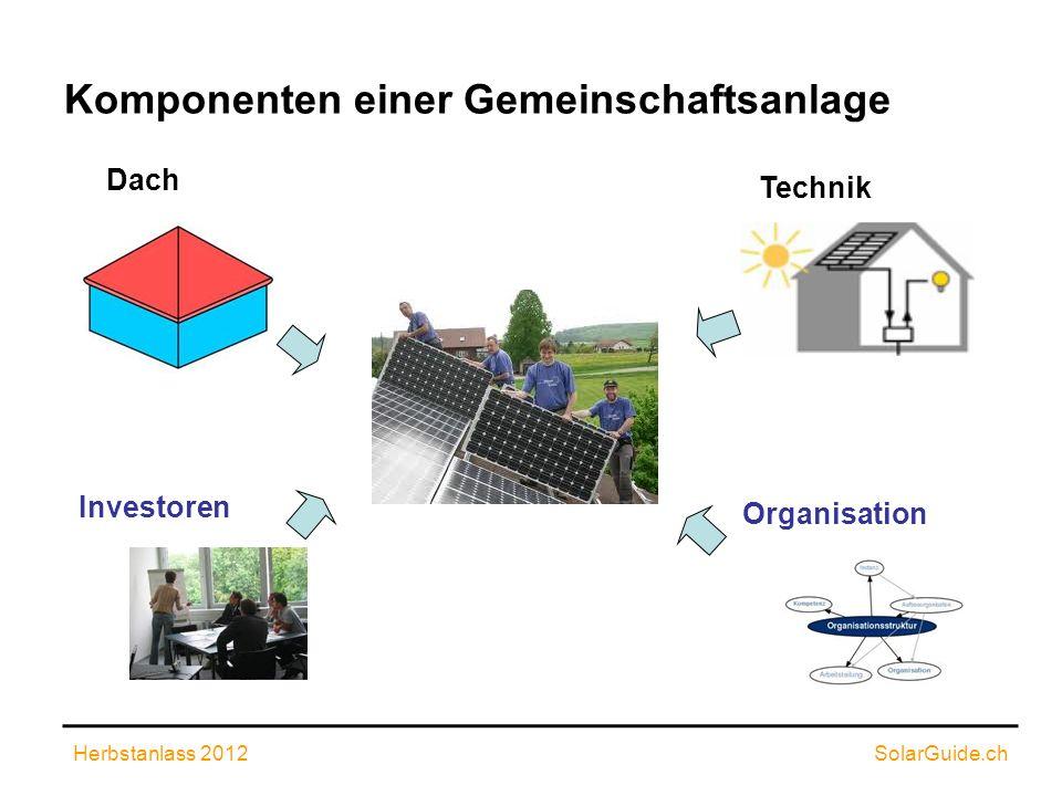 Themen 1.Eckpunkte des Modells SolarGuide 2.Wirtschaftlichkeitsberechnung 3.Organisation und Verwaltung Herbstanlass 2012SolarGuide.ch