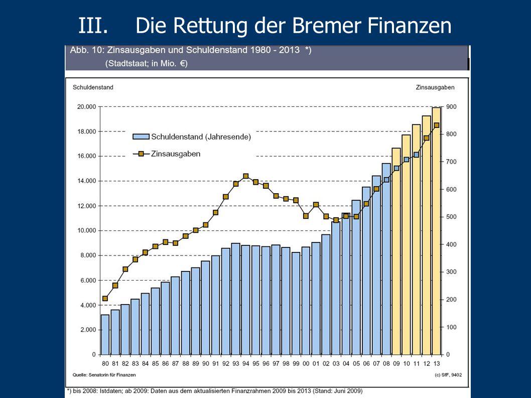 Und, zumindest in Zeiten finanzieller Not: die Freibetrag von 1 Mio. Darüber 5 % des Vermögenswertes pro Jahr Ergibt zusätzliche Einnahmen des Staates