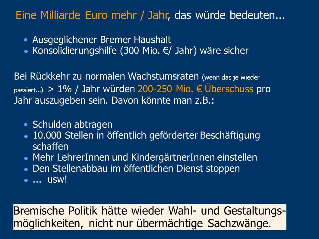 Verbesserter Steuervollzug: Betrag Bremen: 0,61 % Gesamtsumme Ertrag: 10 Mrd. + 61 Mio. 40 Mrd. + 400 Mio. Landesschuldenabbau mit 50% Millionärssteue