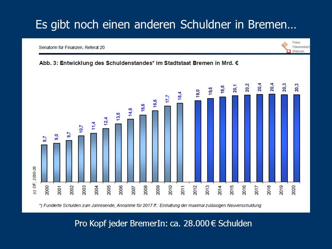 Gleichzeitig nimmt die Zahl der MillionärInnen in Deutschland und Bremen zu: 1 Prozent aller Deutschen sind inzwischen Euro-MillionärInnen Bremen: 1,5