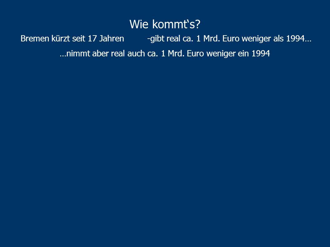 Es gibt noch einen anderen Schuldner in Bremen… Pro Kopf jeder BremerIn: ca. 28.000 Schulden