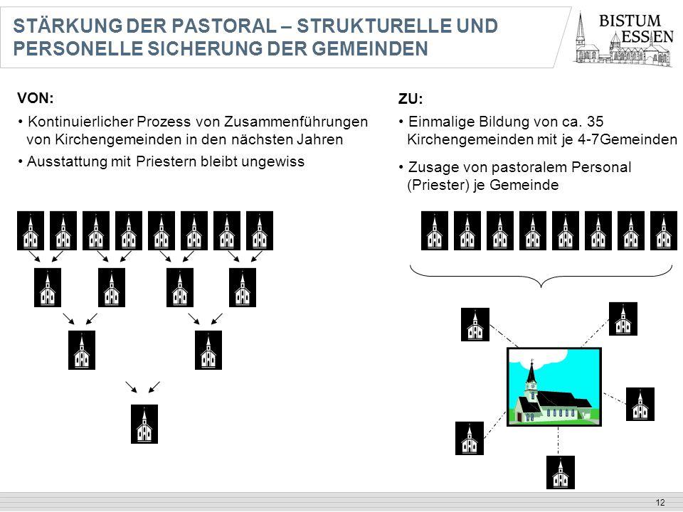 12 STÄRKUNG DER PASTORAL – STRUKTURELLE UND PERSONELLE SICHERUNG DER GEMEINDEN Titel 160 Kontinuierlicher Prozess von Zusammenführungen von Kirchengem