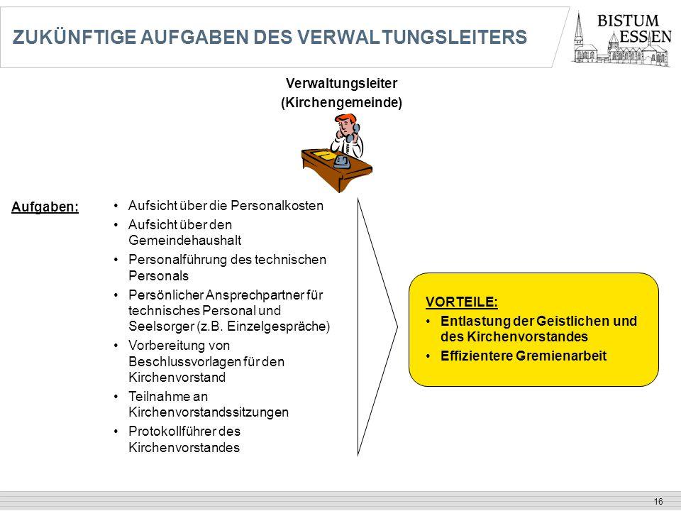16 ZUKÜNFTIGE AUFGABEN DES VERWALTUNGSLEITERS Verwaltungsleiter (Kirchengemeinde) VORTEILE: Entlastung der Geistlichen und des Kirchenvorstandes Effiz