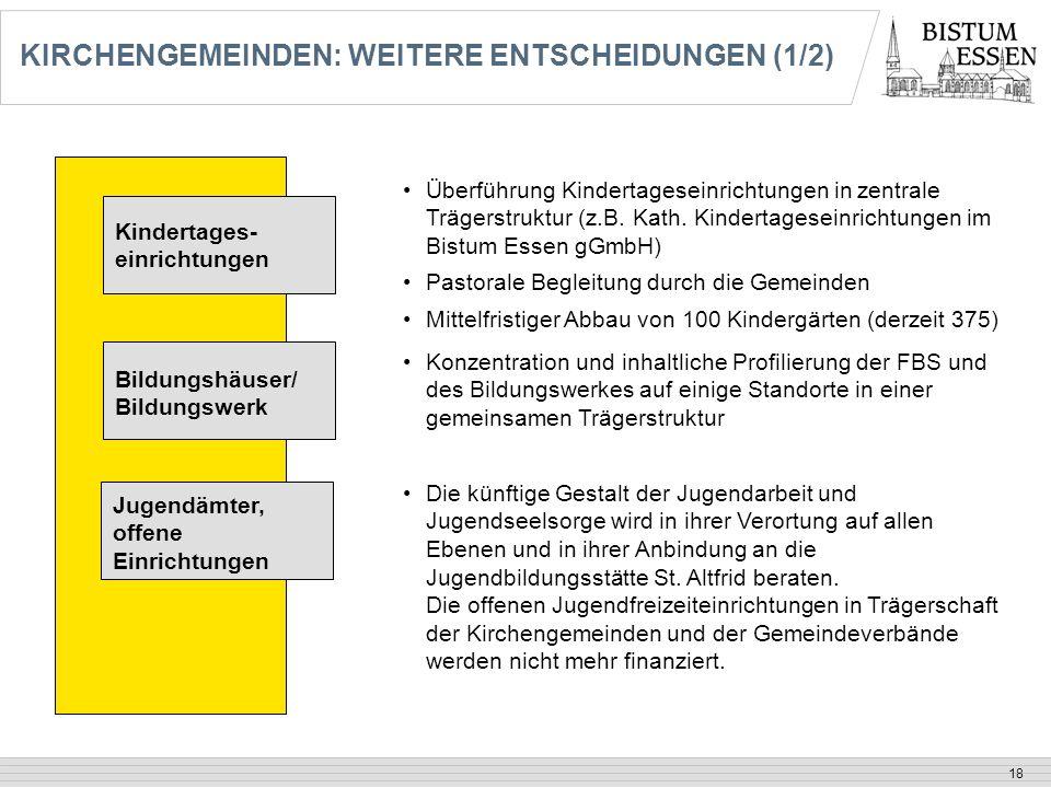 18 KIRCHENGEMEINDEN: WEITERE ENTSCHEIDUNGEN (1/2) Kindertages- einrichtungen Bildungshäuser/ Bildungswerk Konzentration und inhaltliche Profilierung d