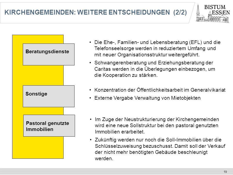 19 KIRCHENGEMEINDEN: WEITERE ENTSCHEIDUNGEN (2/2) Beratungsdienste Sonstige Konzentration der Öffentlichkeitsarbeit im Generalvikariat Externe Vergabe