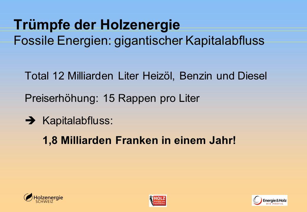 Trümpfe der Holzenergie Fossile Energien: gigantischer Kapitalabfluss Total 12 Milliarden Liter Heizöl, Benzin und Diesel Preiserhöhung: 15 Rappen pro