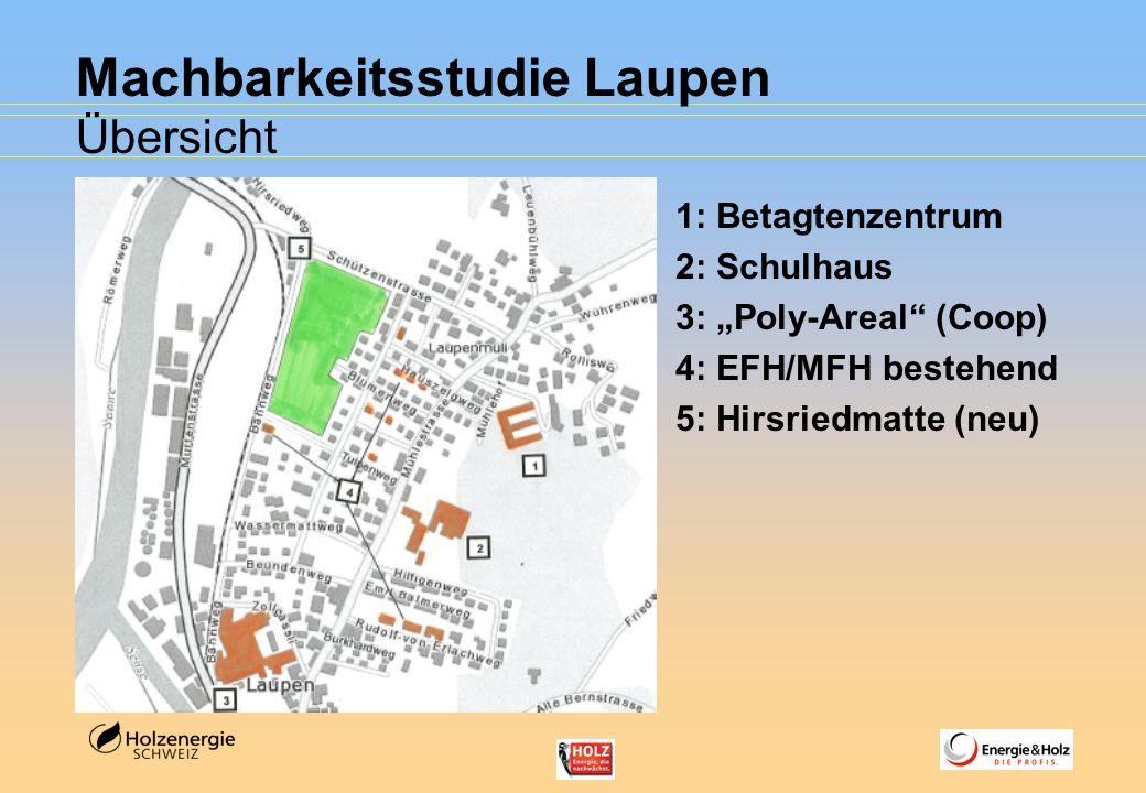 Machbarkeitsstudie Laupen Übersicht 1: Betagtenzentrum 2: Schulhaus 3: Poly-Areal (Coop) 4: EFH/MFH bestehend 5: Hirsriedmatte (neu)