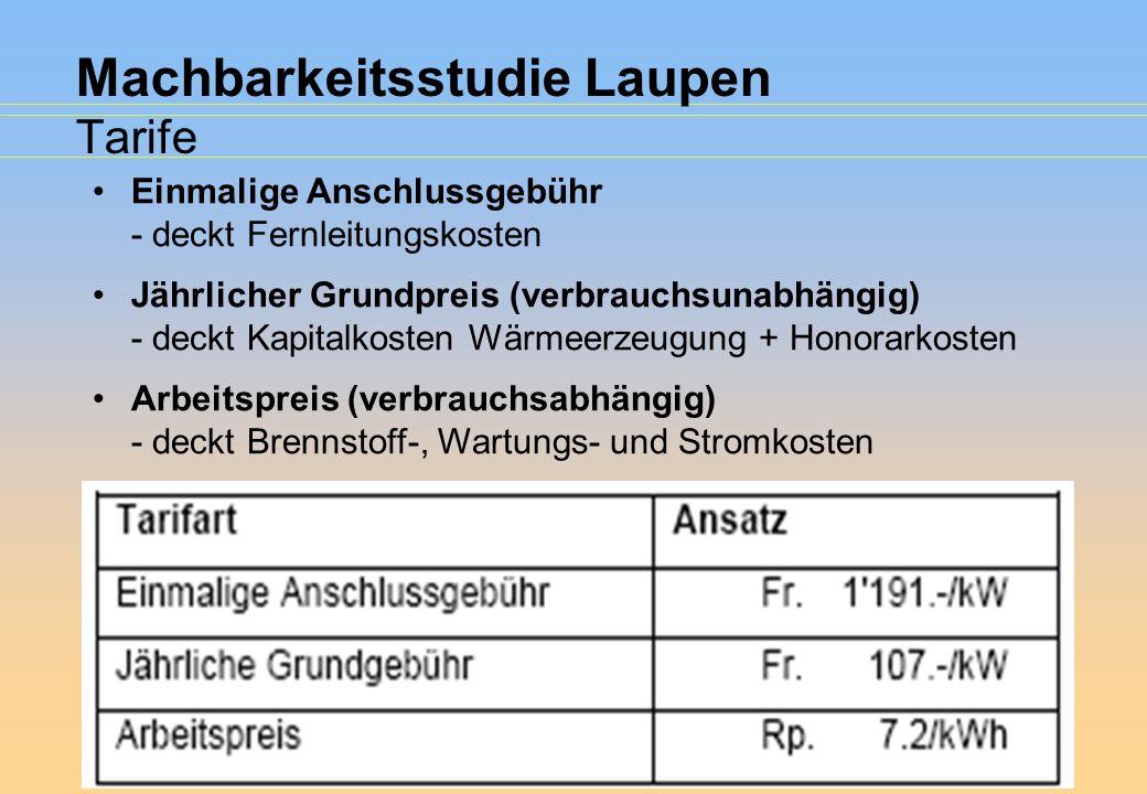 Machbarkeitsstudie Laupen Tarife Einmalige Anschlussgebühr - deckt Fernleitungskosten Jährlicher Grundpreis (verbrauchsunabhängig) - deckt Kapitalkost